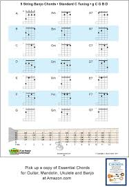 5 String Banjo Chord And Key Chart In C Tuning G C G B D