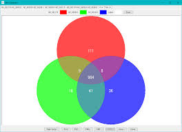Venn Diagram Tutorial Pdf Imc W554 Venn Diagram Draw Tab Pane Description