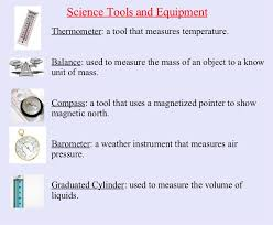 What Is Volume In Science Science Tools