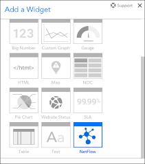 Servicenow Custom Charts V 116 Release New Widget Servicenow Cmdb Integration Lm