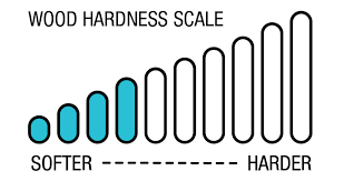 exle of wood hardness scale with a softer hardwood