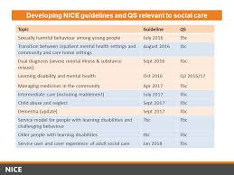 social care topics introduction social care update from 4 topicguidelineqs sexually harmful behaviour among young people 2016tbc transition between inpatient mental health settings and community and care home