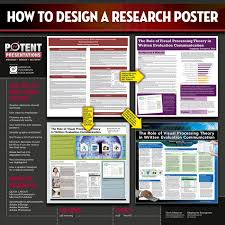 how to make a science poster how to make a research poster rome fontanacountryinn com