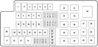 2010 2012 lincoln mkt fuse box diagram fuse diagram 2010 2012 lincoln mkt fuse box diagram