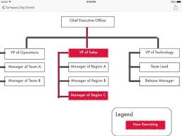 Ipad App Company Org Charts Templates For Publisher Star