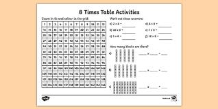 8 Times Table Ks2 Mathematics Worksheet Teacher Made