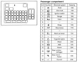 97 mitsubishi diamante fuse box diagram wiring diagram 2001 mitsubishi mirage fuse box diagram wiring diagrams best1997 mitsubishi mirage fuse box diagram data wiring