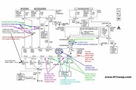 pontiac firebird fuse box diagram ls1tech wiring schematics