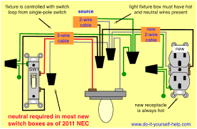 wiring diagrams to add a receptacle outlet do it yourself help com wiring diagram for light switch and outlet in same box add a receptacle from a light fixture