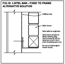Designing And Constructing Brick Sills And Lintel Bars