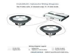 single dvc sub wiring diagram mcafeehelpsupports com single dvc sub wiring diagram dual wiring 4 ohm dual voice coil wiring diagram me gallery