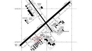 Aopa Charts Airport Diagrams May Get A Facelift Aopa
