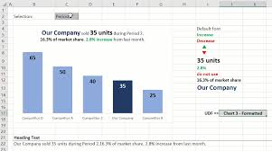 Excel Chart Title Dynamic Chart Title Udf In Action Excel Off The Grid