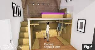 Che cosa è una cabina armadio? Come Progettare Una Cabina Armadio Architetto Digitale