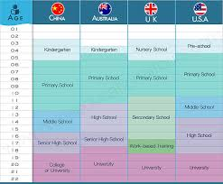 Differences In Education Between China And Western Countries