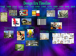 Design Eras Timeline Design Eras Timeline Text Images Music Video Glogster