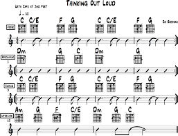 Out Loud Charts Thinking Out Loud Chords For Beginner Guitar Ed Sheeran