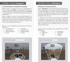 Essilor Computer Lens Fitting Chart Shamir Workspace