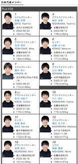 日本 バレー 女子 メンバー