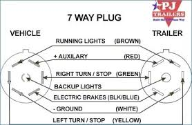 6 way trailer wiring diagram commercial wiring diagram libraries 7 way wiring diagram ford 7 pin trailer wiring harness ford diagram