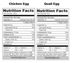 Chicken Egg Nutrition Chart Chicken Egg Vs Quail Egg Nutrition Quail Eggs Quail Egg