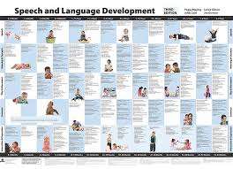 Literacy Milestones Chart Speech And Language Development Chart Third Edition