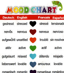 Mood Ring Chart File Moodchart Jpg Wikipedia