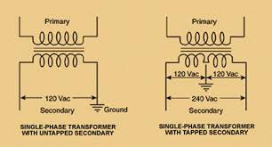 why wye connection why delta connection single phase delta and wye connection figure 1 the two typical single phase transformer schematics