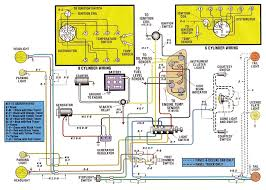 jeep cj wiring diagram wiring truck ford 1955 ford wiring diagram