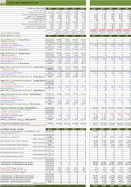 Retirement Calculator Excel Spreadsheet How To Make An Excel