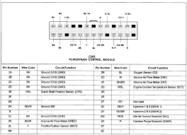 stereo wiring diagram for 91 ford ranger wiring diagram online 1996 Honda Accord Wiring Diagram at 1992 Honda Accord Stereo Wiring Diagram