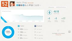 Klout Transforms Into Social Media Resume With New Design Cool Resume Score