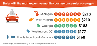 Car Insurance Quotes Virginia Inspiration Car Insurance Quotes Michigan Best Quotes Ever