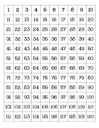 Blank Hundreds Chart To 120 Hundreds Chart Blank Supremecarpetcleaningnyc Com