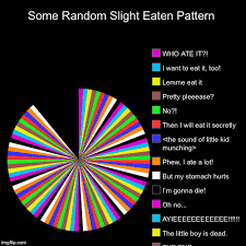 Life Lesson Kids Who Eat Pie Charts Die Imgflip