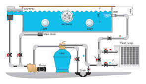 swimming pool schematic heat exchanger electric heater heat pump swimming pool schematic heat pump