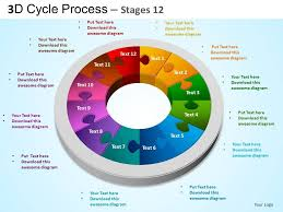 3d Flow Chart Powerpoint 3d Cycle Process Flowchart Stages 12 Style 3 Ppt Templates
