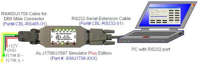 sae j1708 j1587 simulators gen ii ver 1 00a au group electronics au j1708 j1587 simulator plus edition can be connected to pc serial com port through a rs232 serial extension cable part cbl rs232 01 as shown in the
