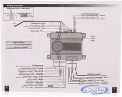 rs350edpplus jpg remote start wiring diagram wiring diagram and schematic design 340 x 273