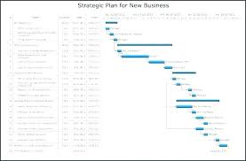 Sample Project Plans In Ms Project Word Project Management Template Co Simple Plan Microsoft