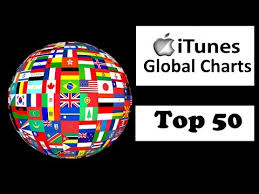 Itunes Global Charts Itunes Single Charts Spain 05 05 2017 Chartexpress
