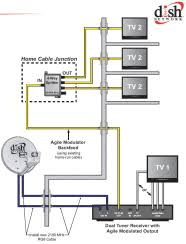 satellite dish wiring diagram   satellite dish cable lnb cable    dish network installation guides