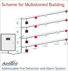 addressable smoke detector wiring diagram addressable fire alarm system sequence of operation at Fire Alarm Wiring Diagram Addressable