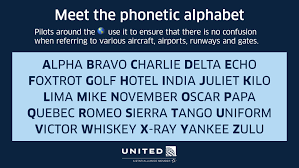 A perfect gift for the military and aviation folks in your life. United Airlines On Twitter Using The Phonetic Alphabet Spell Out Where You Re Going Next Below