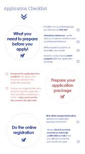 application process the application checklist