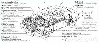 car door parts. Car Door Parts Name Elegant Lights Lovely Lock Car Door Parts E