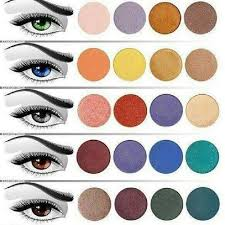 i have greenish eyes but the pallet for the dark brown is what looks best on me it isn t just eye color that determines the best makeup for you