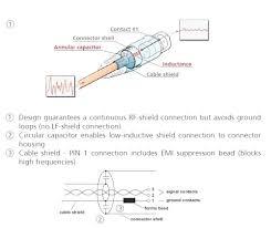 neutrik wiring diagram neutrik speakon connector wiring wiring how to wire speakon to 1/4 at Speakon Connector Wiring Diagram