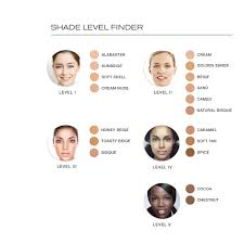 Elizabeth Arden Foundation Color Chart Flawless Finish Perfectly Satin 24hr Makeup Broad Spectrum Sunscreen Spf 15
