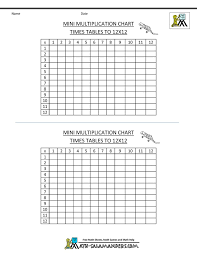 The 25+ best Times table grid ideas on Pinterest | Multiplication ...